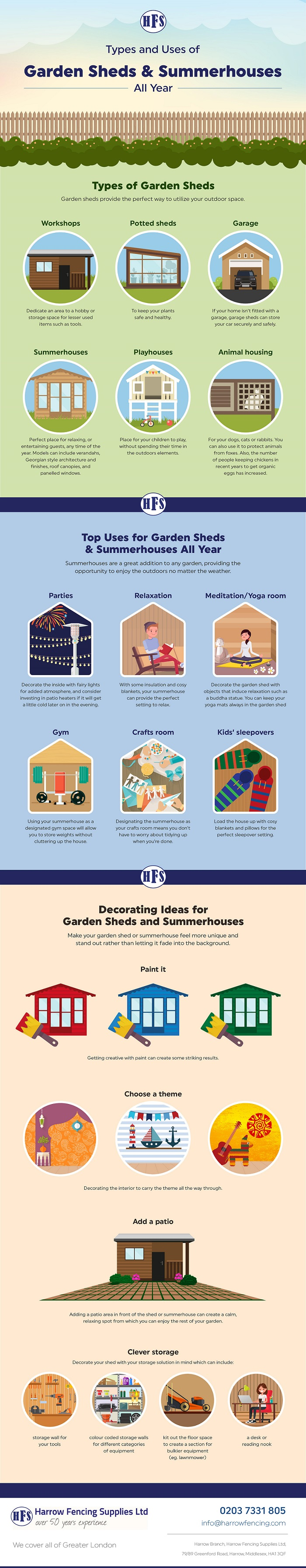 Types and Uses of Garden Sheds & Summerhouses All Year-700px
