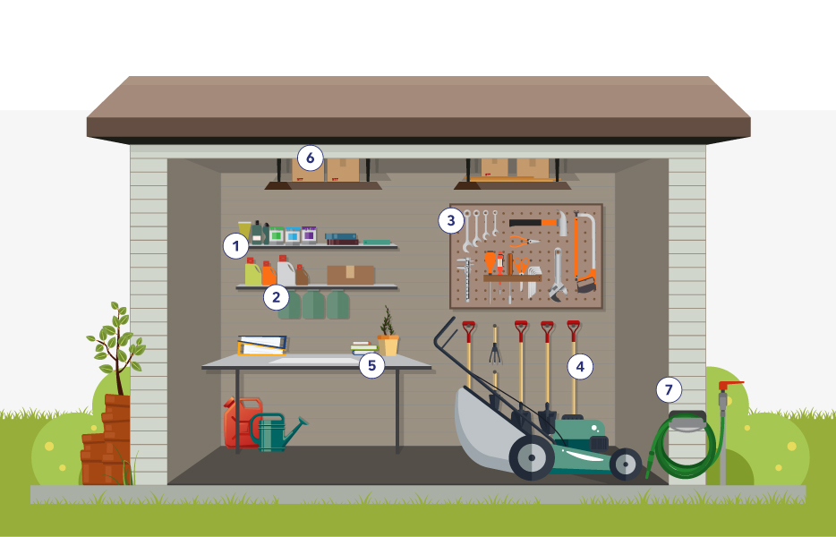Shed Organisation Diagram with Numbers